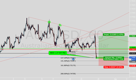 AUDUSD: Ride the trendline bounce  and ABCD EXT.