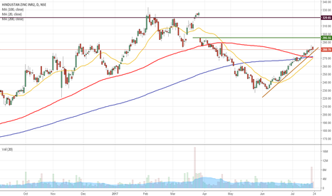 HINDZINC: Ready to fill the gap???