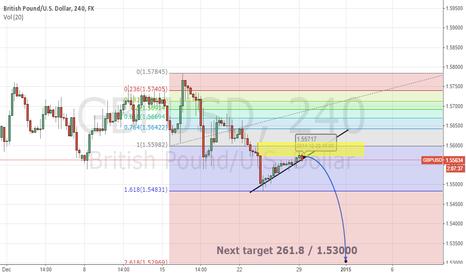GBPUSD: GBPUSD forecast 29/12/2014