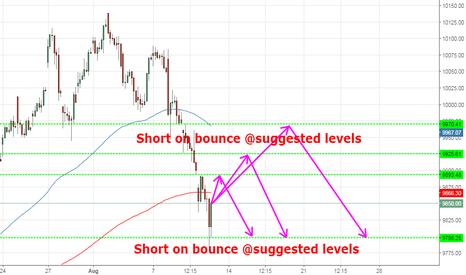 NIFTY: short nifty on bounce...moneyrain