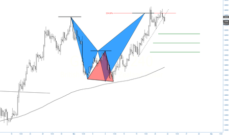 GBPNZD: (4h) Let's go outside? Broken structure