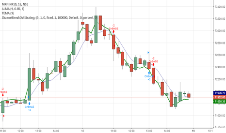 MRF: Mvsk Trading Solution
