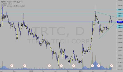 TRTC: almost ready for a pop?