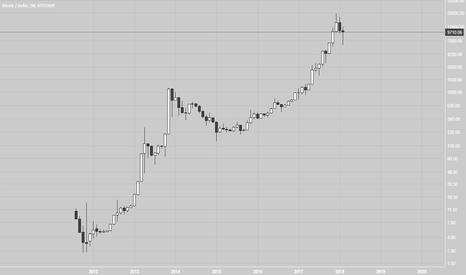Iconomi coin price prediction 2018 / Star coin bank 2018