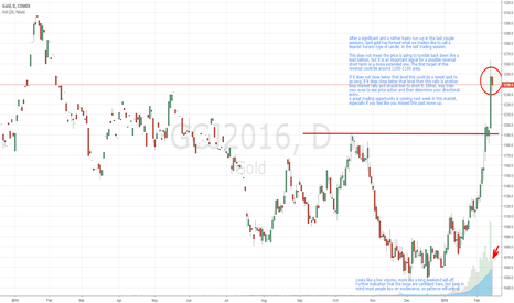 GCJ2016: Gold taking a breather or is it exhausted?