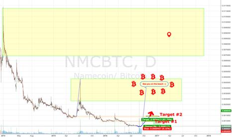 NMCBTC: ICANN Play
