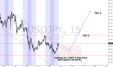 USDJPY: USD/JPY Upside Move