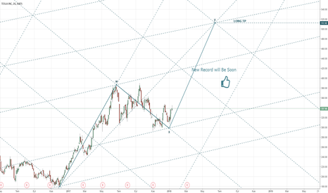 TSLA: [NASDAQ] #TSLA $TSLA