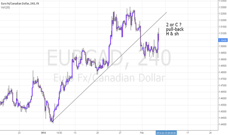 EURCAD: bearish