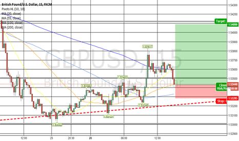 GBPUSD: GBP/USD short term