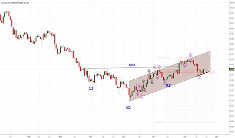 DXY: Доллар набирает обороты.