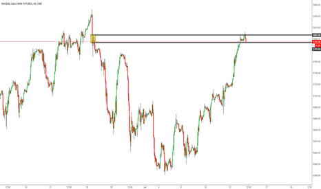 NQ1!: NQ potential short opportunity