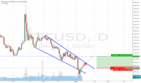 BTCUSD: LONG for short-term but NEUTRAL for long(er)-term