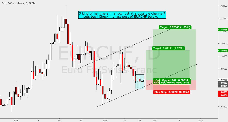 EURCHF Long - I'm In
