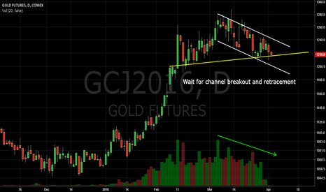 GCJ2016: Gold Channel