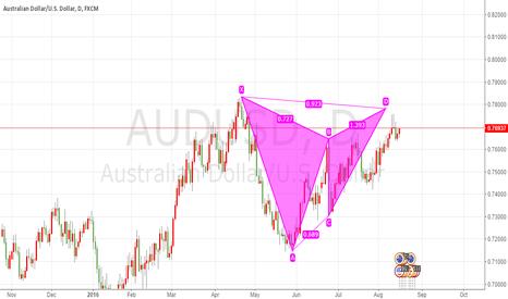 AUDUSD: audusd hamonic pattern