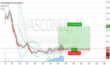 VASCONEQ: Good Place to buy