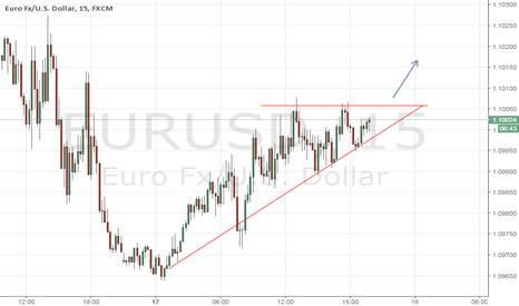 EURUSD: largos en EURUSD