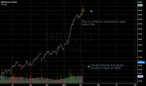 HRB: Gonna fall hard