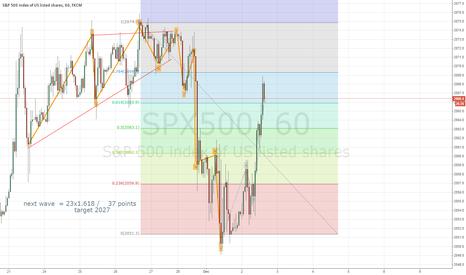 SPX500: SPX 500: Next stop 2027