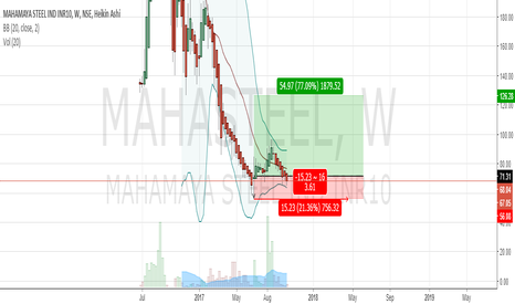 MAHASTEEL: good place to buy