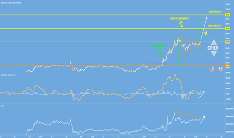 ETHUSD: Ether's Pennant Formation - Target $850 - $1000
