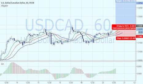 USDCAD: Покупка USDCAD от фрактальной зоны