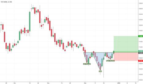 FEDERALBNK: Fed Bank Long setup