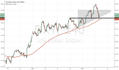 DXY: angel
