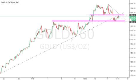 GOLD: corto