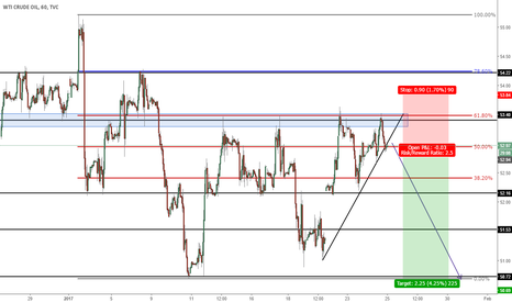 USOIL: WTI crude oil 4th 61.8 fib rejection short to 50.70