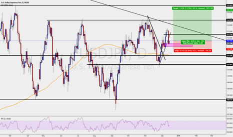 USDJPY: USDJPY - DAILY CHART - LONG BUY IDEA