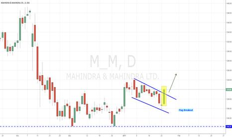 M_M: Mahindra & Mahindra Flag Breakout