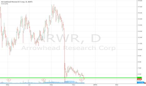 ARWR: Biotech bubble
