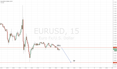 EURUSD: EURUSD  SELL 05.03.2015
