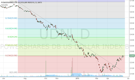 UDN: UDN touching first FR level.