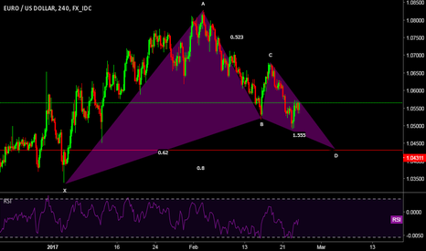 EURUSD: Potential Gartley Pattern EUR/USD