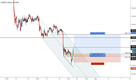 XAUUSD: Gold - Buy the dip near 1184 - 1181.50
