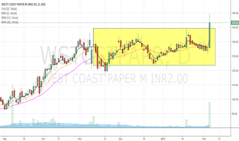 WSTCSTPAPR: RECTANGLE BREAKOUT