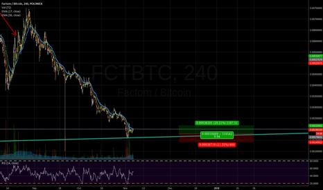 FCTBTC: Operação Crise