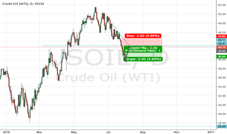 USOIL: Crude Oil (WTI) Daily Trading Report (9th August 2016)
