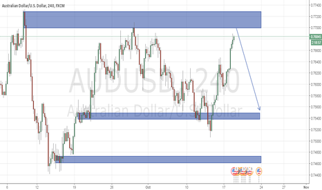 AUDUSD:  usd might and will gaining on aud