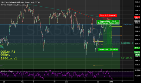 SPX500: Close short - that was too easy