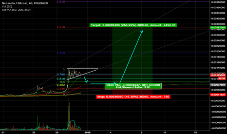 NEOSBTC: Possible big moves coming for Neoscoin