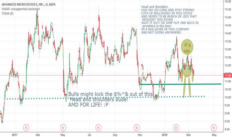 AMD: AMD $AMD HEAD AND SHOULDERS IM STAYING BULL