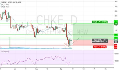 CHKE: chke swing