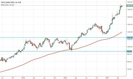 HDFCBANK: HDFC Bank Weekly chart