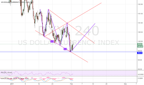 DXY: DXY,240