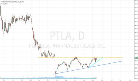 PTLA: PTLA
