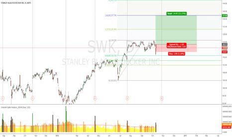 SWK: SWK Long